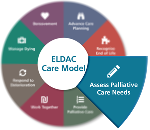 Assess End of Life Needs - ELDAC Care Model