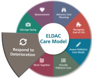 Respond to Deterioration - ELDAC Care Model