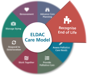 Recognise End of Life - ELDAC Care Model