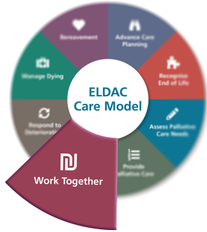 Work Together - ELDAC Care Model