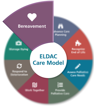 Bereavement - ELDAC Care Model